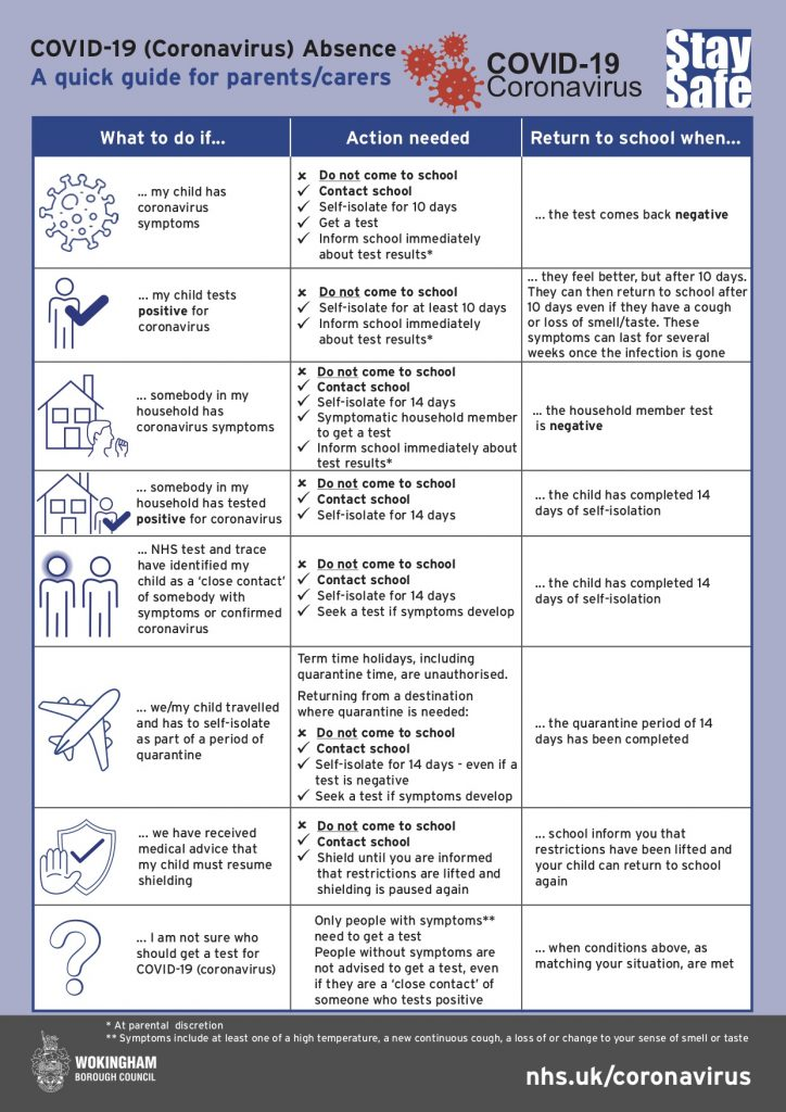 covid 19 guidelines for parents