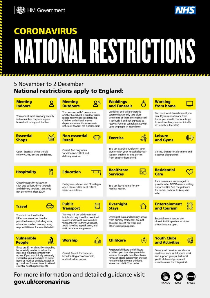 national restrictions covid 19
